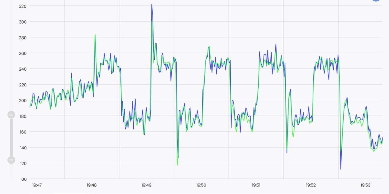 Test de comparaison capteurs puissance avec Zwift