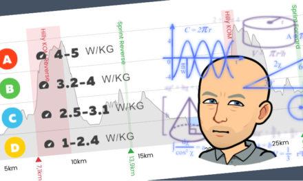 Zwift – L'influence du rapport w/kg – 1ère partie – Figure 8
